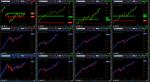 Market Indices 25m Open Range EMA Charts
