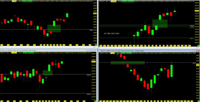 8.11.16 - Open Gap Post-Market